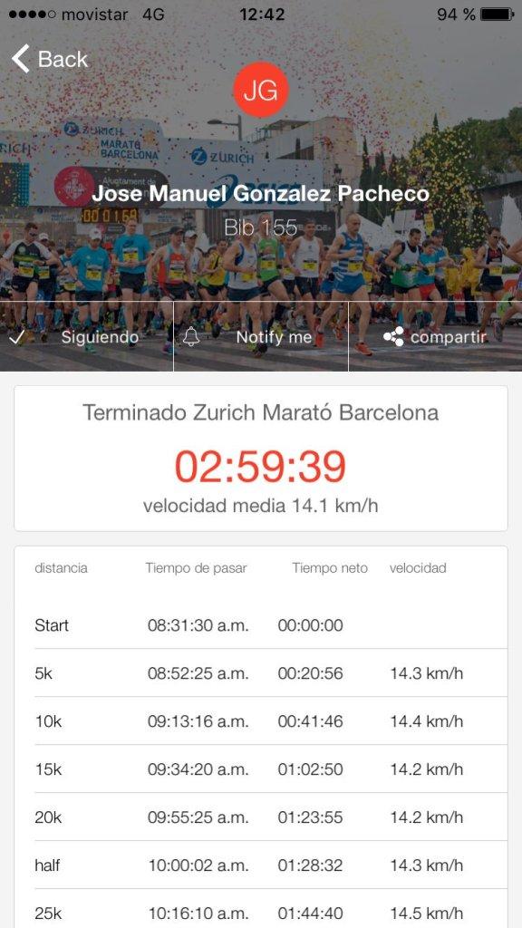 2016_barcelona_tiempos